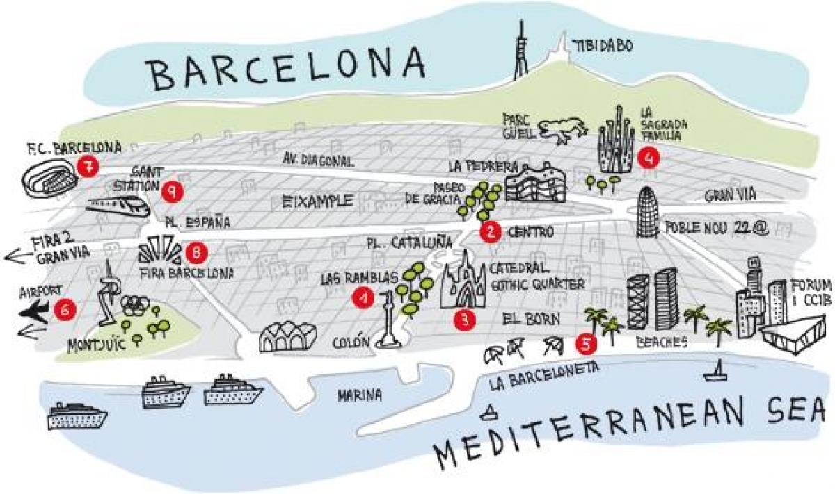 map of barcelona spain tourist attractions