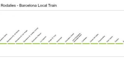 Barcelona train r2 map